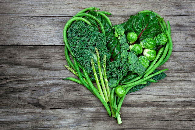 6 steps to a green Healthy Heart Score